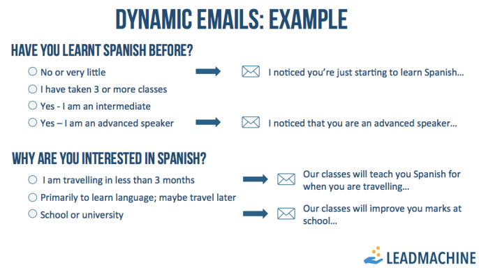 spanish_quiz
